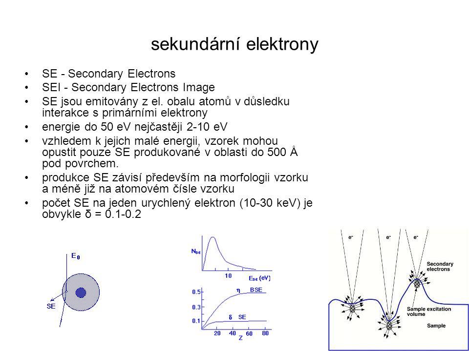 sekundární elektrony SE - Secondary Electrons SEI - Secondary Electrons Image SE jsou emitovány z el. obalu atomů v důsledku interakce s primárními el