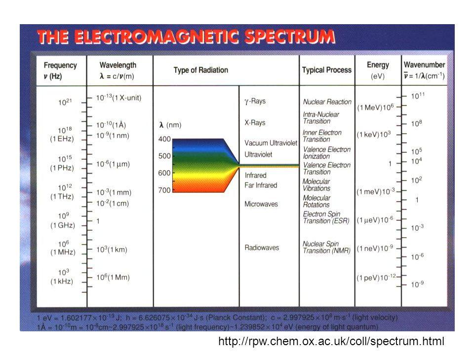 http://rpw.chem.ox.ac.uk/coll/spectrum.html