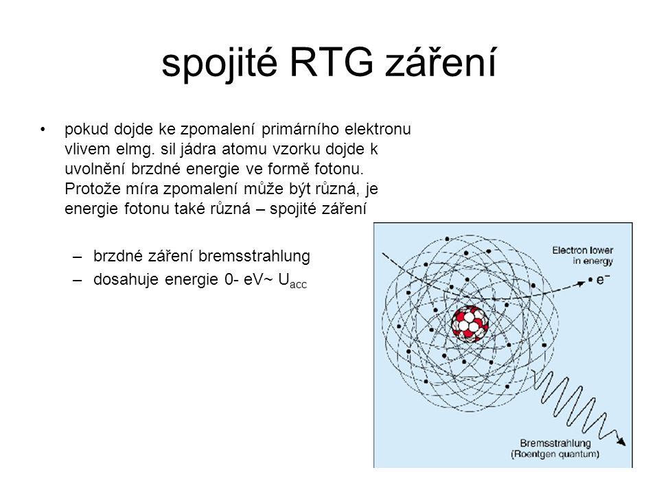 spojité RTG záření pokud dojde ke zpomalení primárního elektronu vlivem elmg. sil jádra atomu vzorku dojde k uvolnění brzdné energie ve formě fotonu.