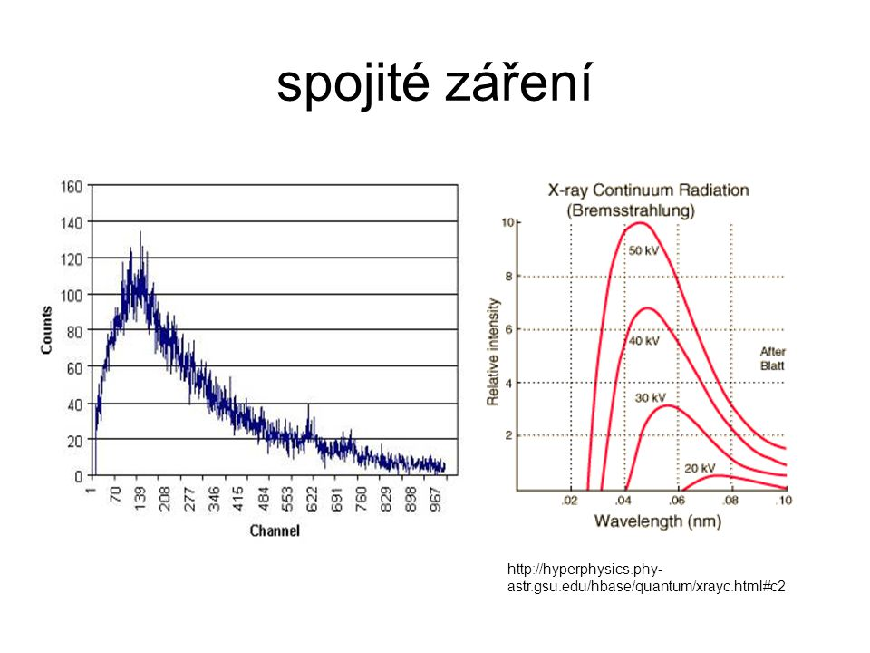 spojité záření http://hyperphysics.phy- astr.gsu.edu/hbase/quantum/xrayc.html#c2