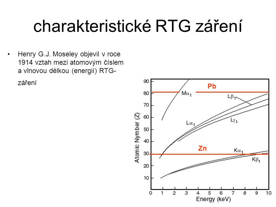 charakteristické RTG záření Henry G.J. Moseley objevil v roce 1914 vztah mezi atomovým číslem a vlnovou délkou (energií) RTG- záření Zn Pb