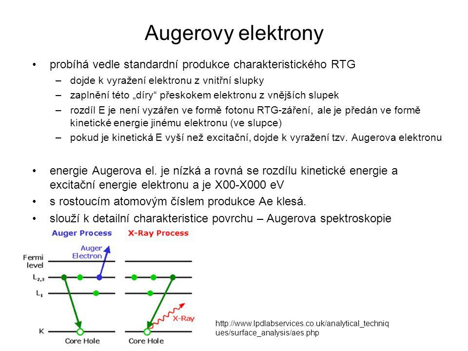 """Augerovy elektrony probíhá vedle standardní produkce charakteristického RTG –dojde k vyražení elektronu z vnitřní slupky –zaplnění této """"díry"""" přeskok"""