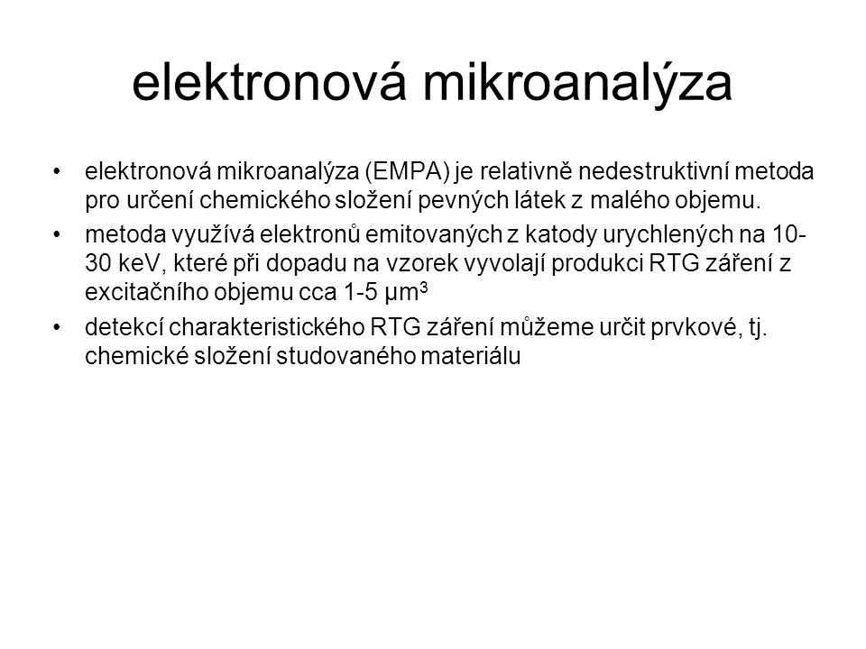 elektronová mikroanalýza elektronová mikroanalýza (EMPA) je relativně nedestruktivní metoda pro určení chemického složení pevných látek z malého objem