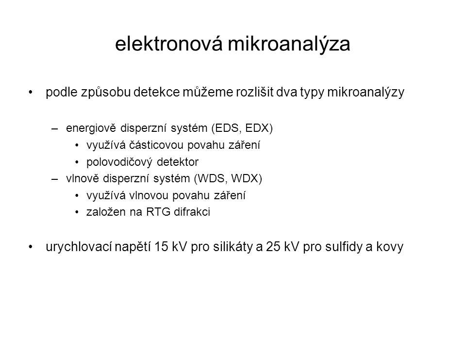 elektronová mikroanalýza podle způsobu detekce můžeme rozlišit dva typy mikroanalýzy –energiově disperzní systém (EDS, EDX) využívá částicovou povahu