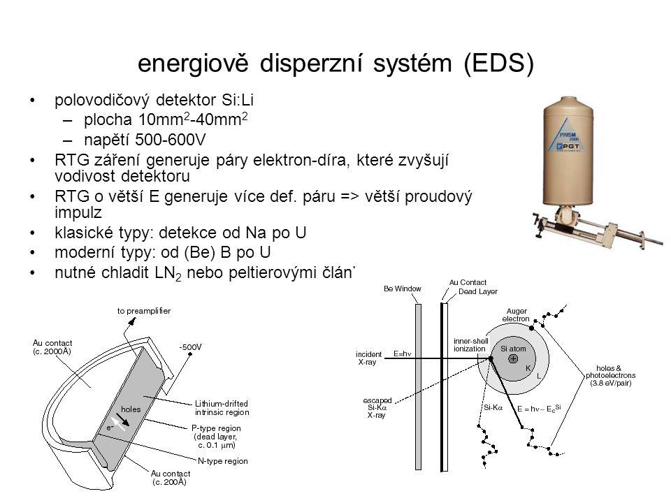 energiově disperzní systém (EDS) polovodičový detektor Si:Li –plocha 10mm 2 -40mm 2 –napětí 500-600V RTG záření generuje páry elektron-díra, které zvy