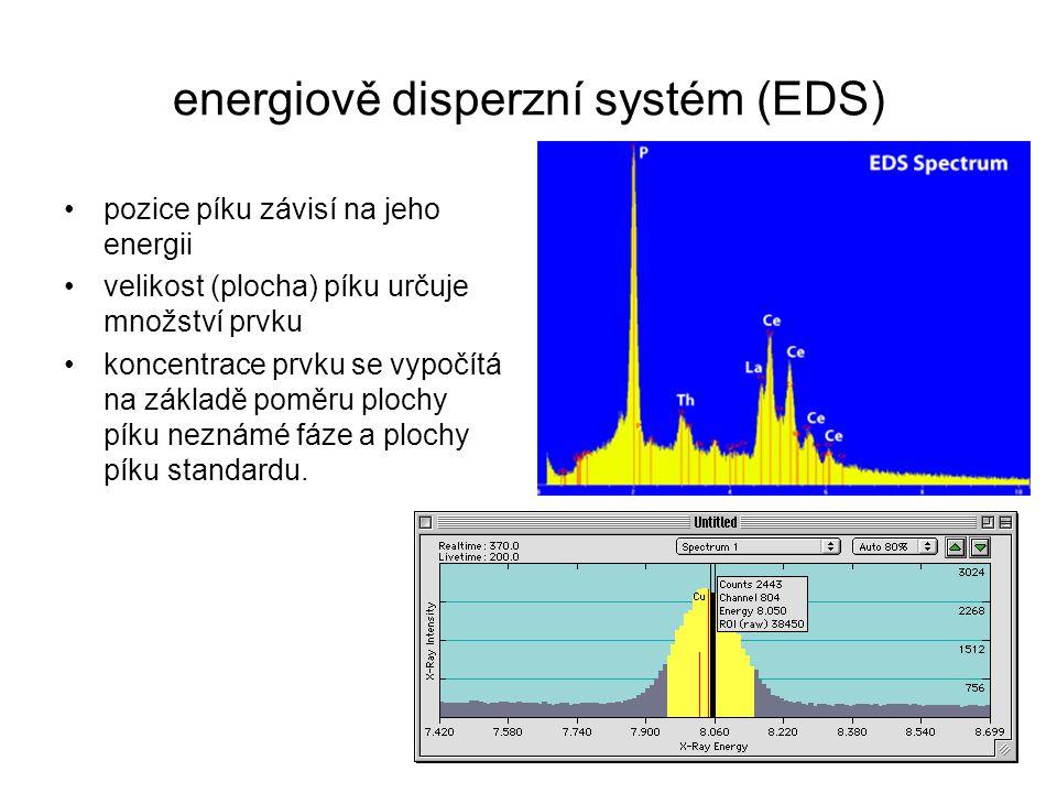 energiově disperzní systém (EDS) pozice píku závisí na jeho energii velikost (plocha) píku určuje množství prvku koncentrace prvku se vypočítá na zákl