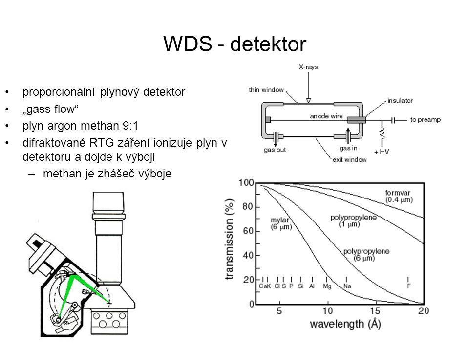 """WDS - detektor proporcionální plynový detektor """"gass flow"""" plyn argon methan 9:1 difraktované RTG záření ionizuje plyn v detektoru a dojde k výboji –m"""