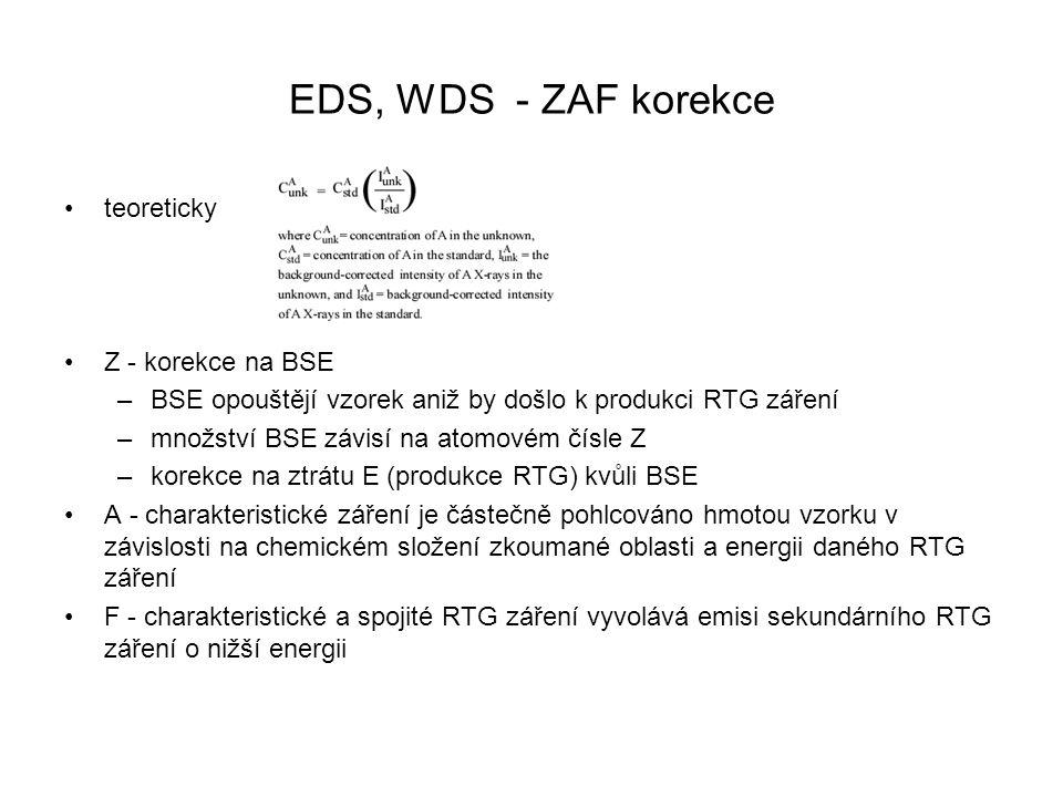 EDS, WDS - ZAF korekce teoreticky Z - korekce na BSE –BSE opouštějí vzorek aniž by došlo k produkci RTG záření –množství BSE závisí na atomovém čísle