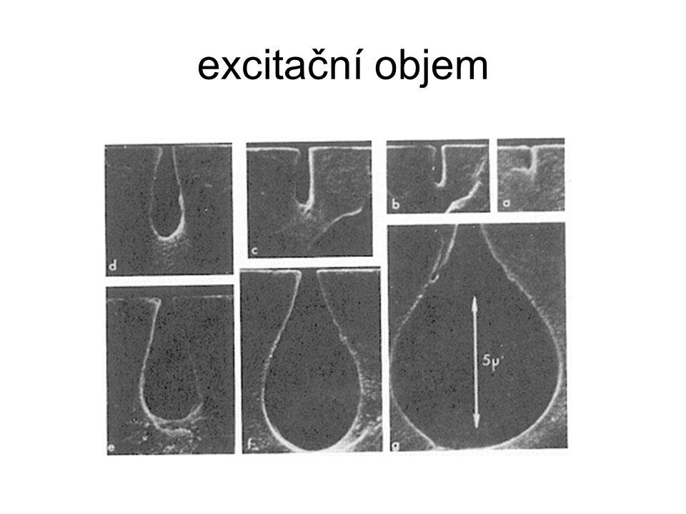 emise charakteristického RTG záření http://ehs.unc.edu/training/self_study/xray/9.shtml