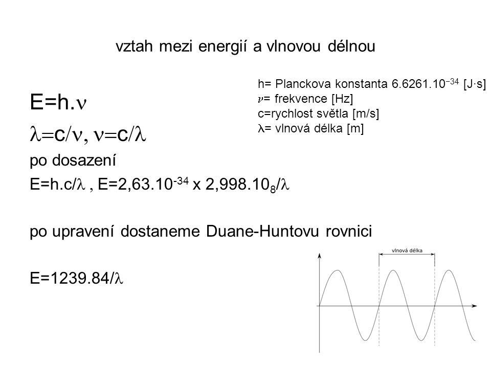 vztah mezi energií a vlnovou délnou E=h.  c  c  po dosazení E=h.c/  E=2,63.10 -34 x 2,998.10 8 / po upravení dostaneme Duane-Huntovu rovnici