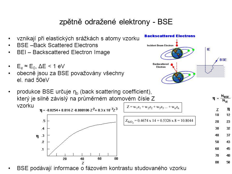 zpětně odražené elektrony - BSE vznikají při elastických srážkách s atomy vzorku BSE –Back Scattered Electrons BEI – Backscattered Electron Image E e