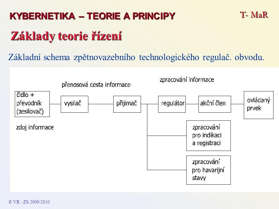 T- MaR © VR - ZS 2009/2010 Základy teorie řízení KYBERNETIKA – TEORIE A PRINCIPY - mikroprocesorové regulátory různých charakterů řízení (od klasic- kých PID, před adaptivní a optimální regulátory až po nejnovější fuzzy systémy a systémy řízené selskou logikou) - mnohé z nich (podle charakteru nasazení) obsahují možnost pro- gramování s kalendářním časovým charakterem REGULÁTORY