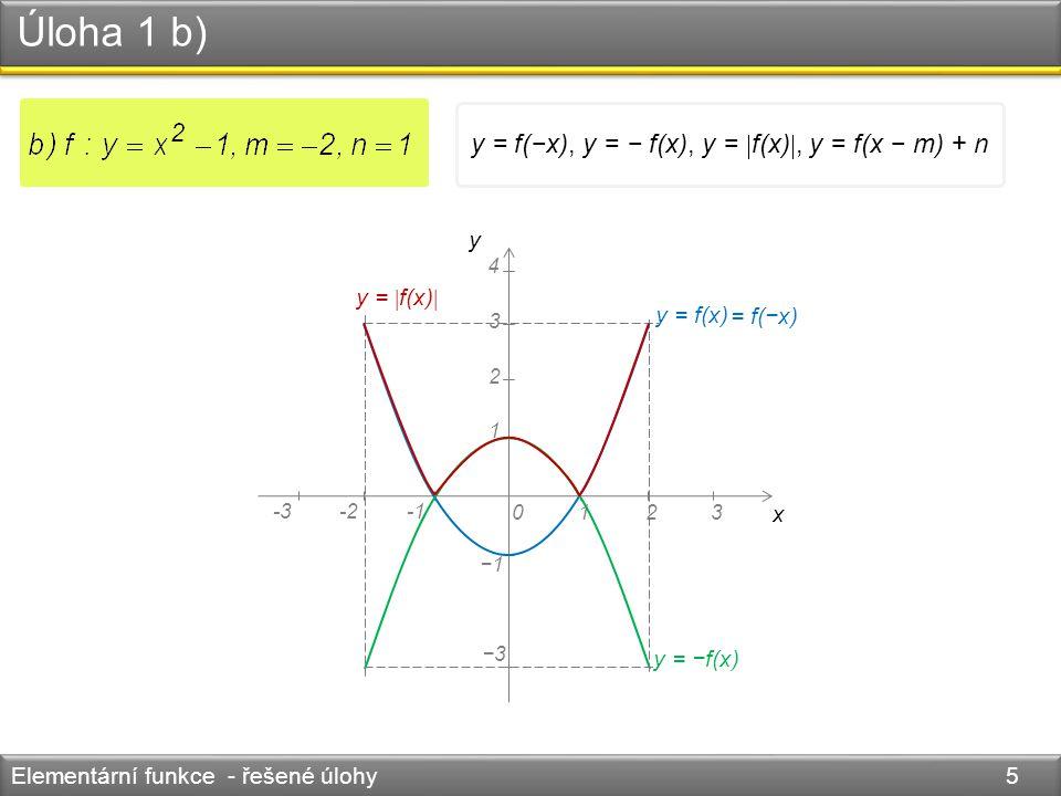 Úloha 1 b) Elementární funkce - řešené úlohy 6 y = f(x) = x 2 − 1 y x 0123 4 1 2 3 -3-2 −1 −3 y = f(x + 2) = (x + 2) 2 − 1 y = f(x + 2) + 1 = (x + 2) 2 y = f(−x), y = − f(x), y =  f(x) , y = f(x − m) + n