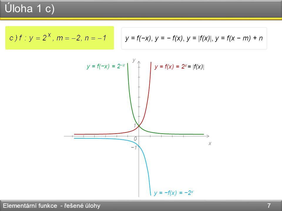 Úloha 1 c) Elementární funkce - řešené úlohy 8 y = f(−x), y = − f(x), y =  f(x) , y = f(x − m) + n 0 y x 1 y = f(x) = 2 x −1 −2 y = f(x + 2) = 2 x+2 y = f(x + 2) − 1 = 2 x+2 − 1