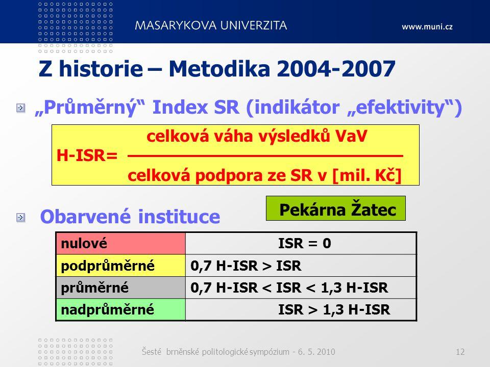 Šesté brněnské politologické sympózium - 6. 5.