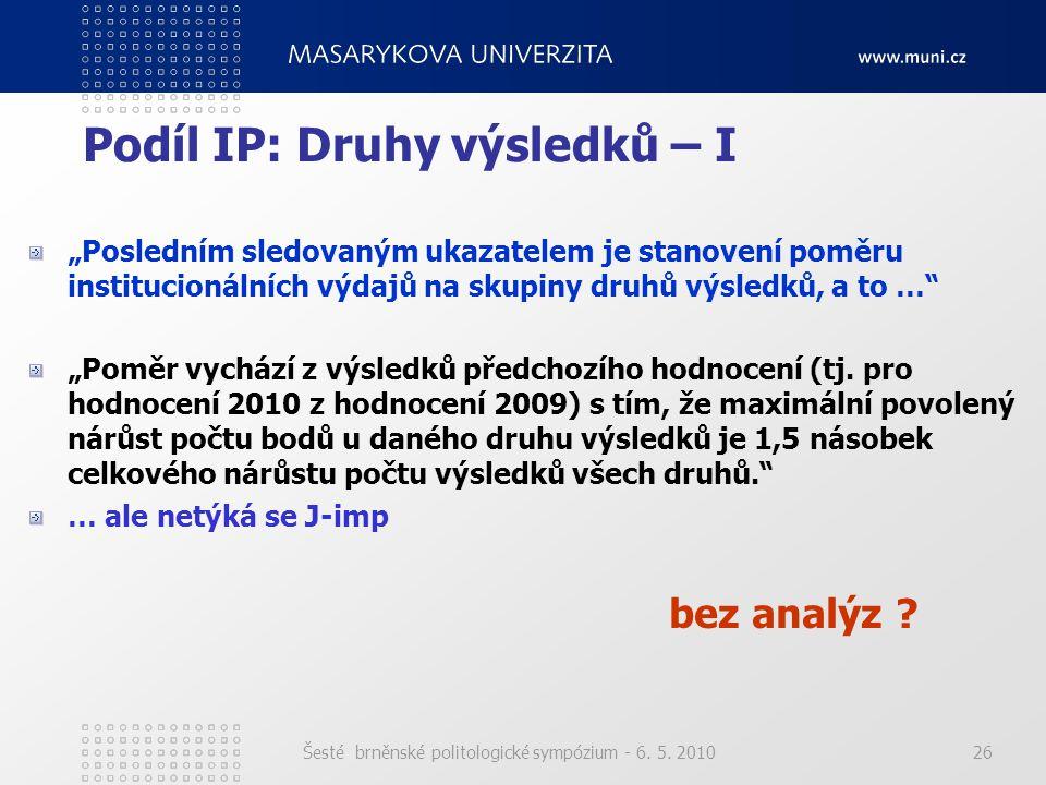 Šesté brněnské politologické sympózium - 6.5.