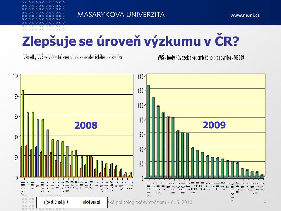Šesté brněnské politologické sympózium - 6. 5. 20104 Zlepšuje se úroveň výzkumu v ČR 2008 2009