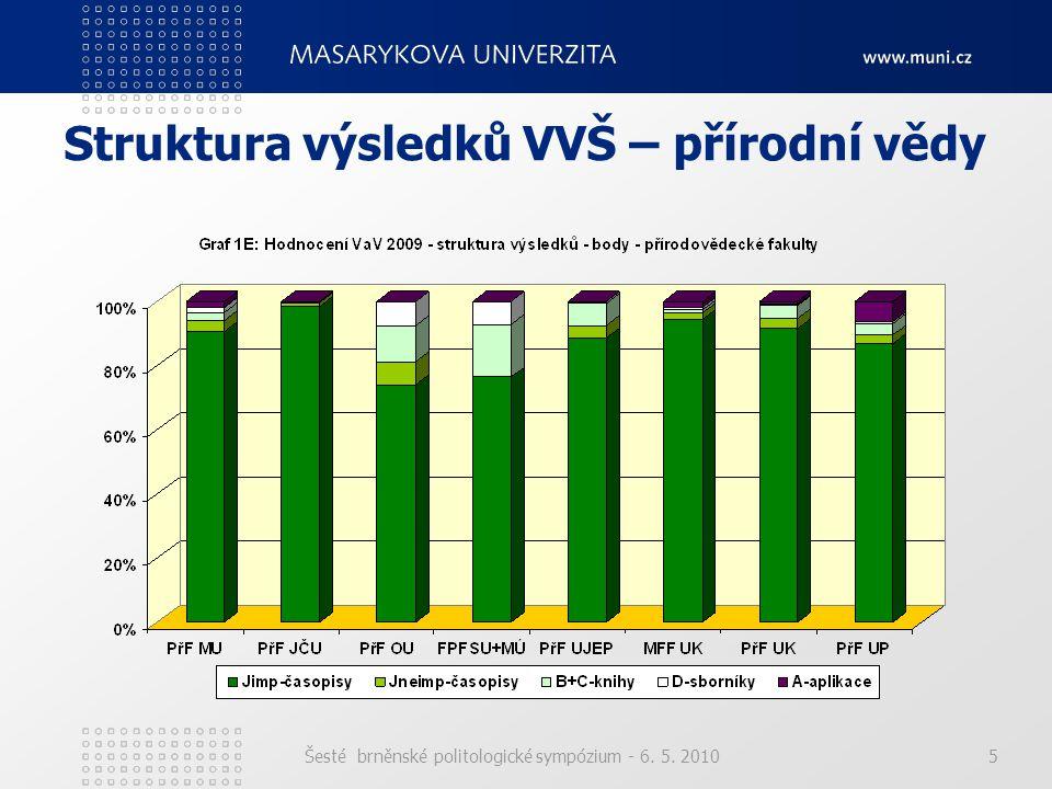 Šesté brněnské politologické sympózium - 6. 5. 20105 Struktura výsledků VVŠ – přírodní vědy