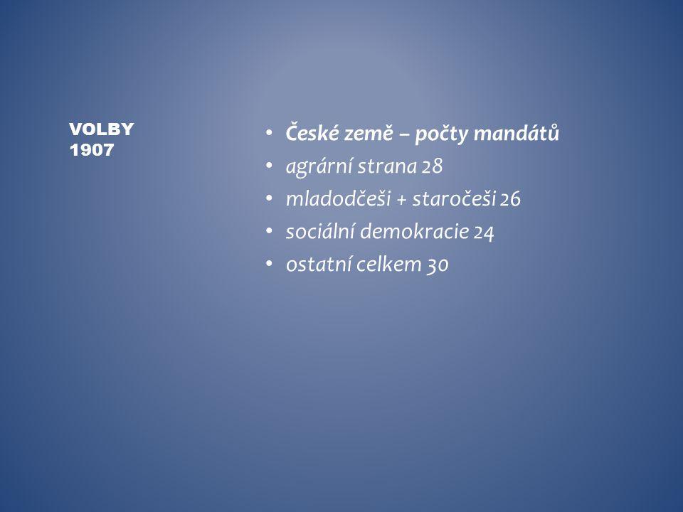 České země – počty mandátů agrární strana 28 mladodčeši + staročeši 26 sociální demokracie 24 ostatní celkem 30 VOLBY 1907