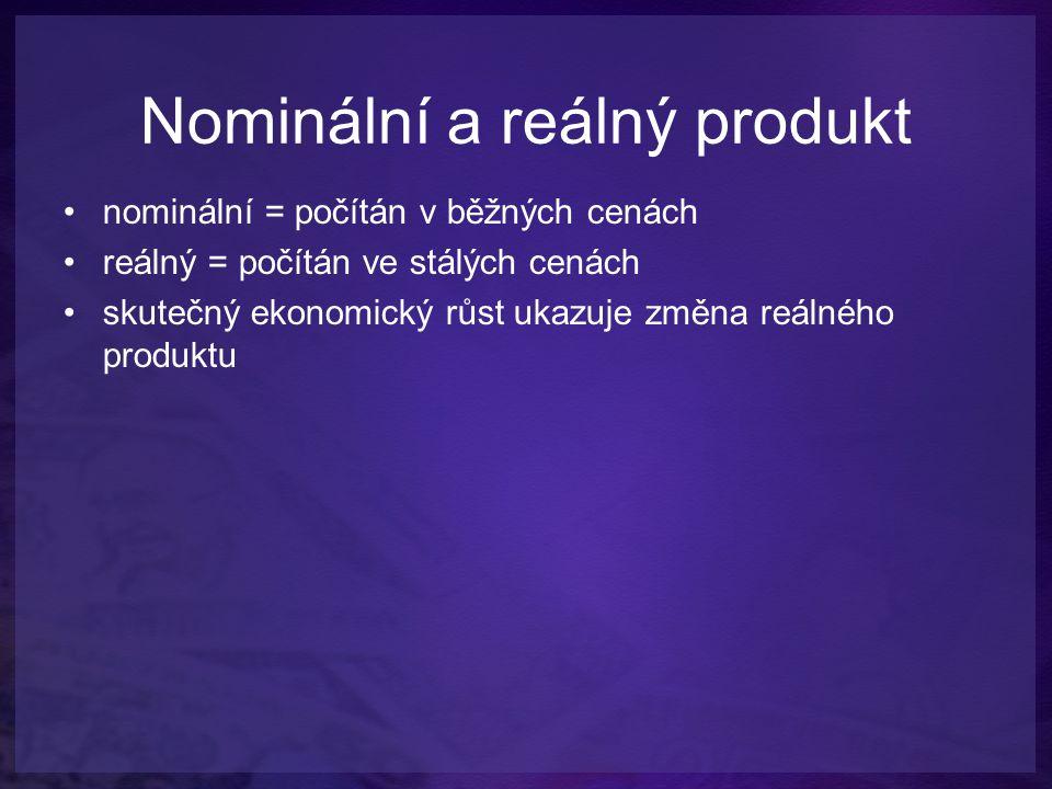 Nominální a reálný produkt nominální = počítán v běžných cenách reálný = počítán ve stálých cenách skutečný ekonomický růst ukazuje změna reálného pro
