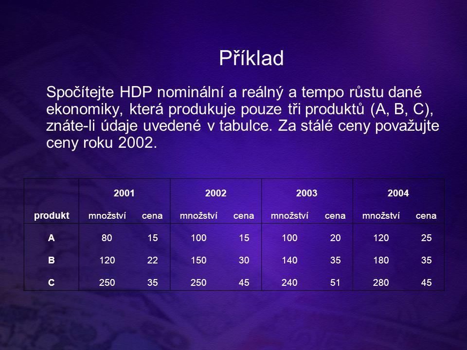 Příklad Spočítejte HDP nominální a reálný a tempo růstu dané ekonomiky, která produkuje pouze tři produktů (A, B, C), znáte-li údaje uvedené v tabulce