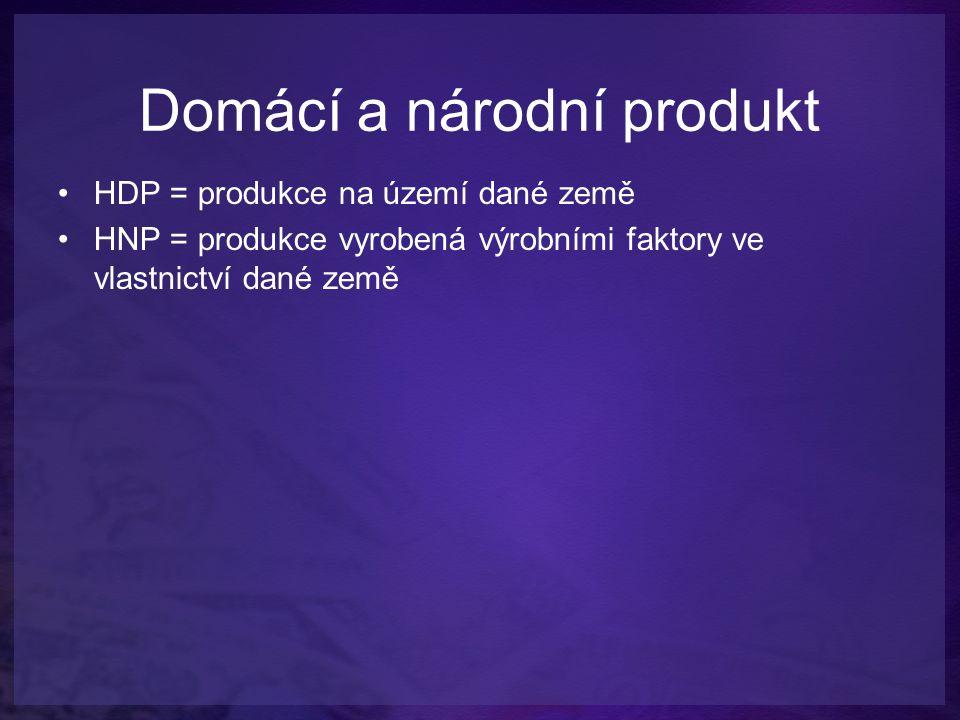 Domácí a národní produkt HDP = produkce na území dané země HNP = produkce vyrobená výrobními faktory ve vlastnictví dané země