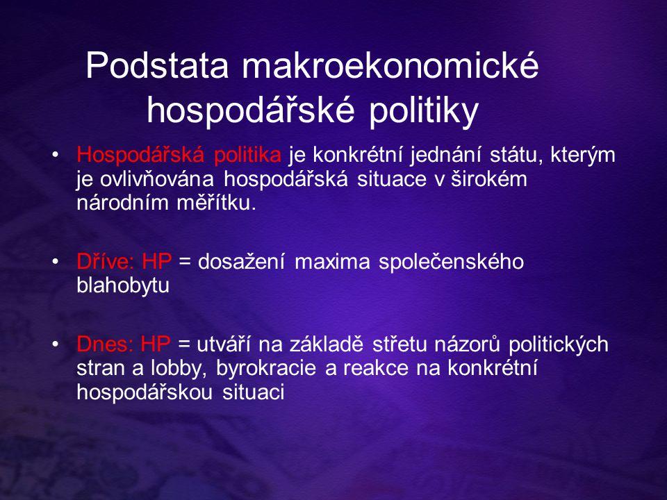 Podstata makroekonomické hospodářské politiky Hospodářská politika je konkrétní jednání státu, kterým je ovlivňována hospodářská situace v širokém nár