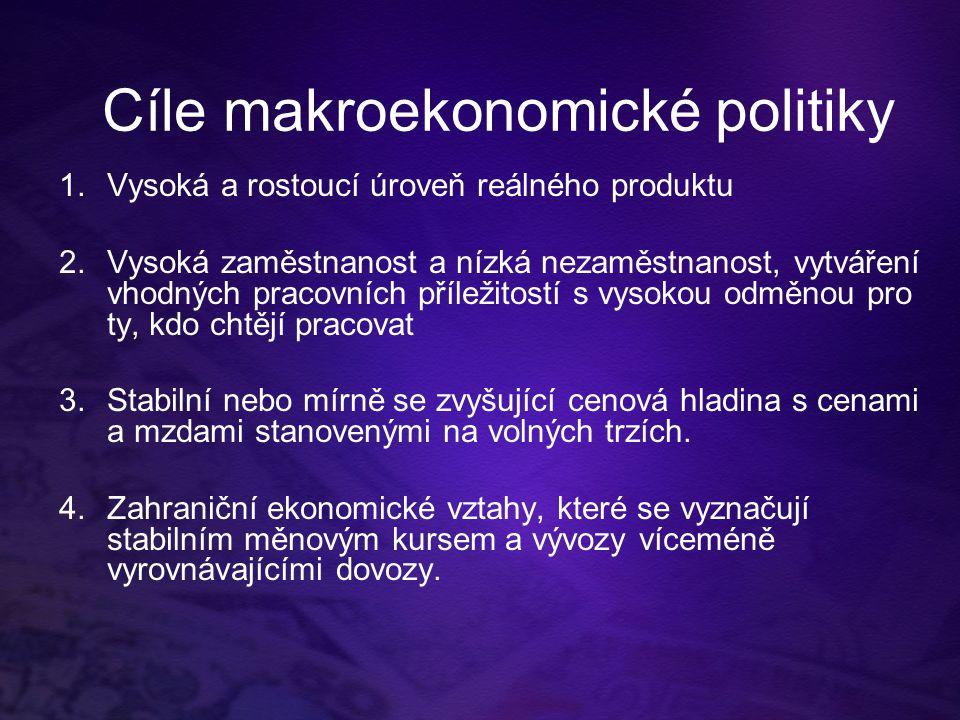 Cíle makroekonomické politiky 1.Vysoká a rostoucí úroveň reálného produktu 2.Vysoká zaměstnanost a nízká nezaměstnanost, vytváření vhodných pracovních