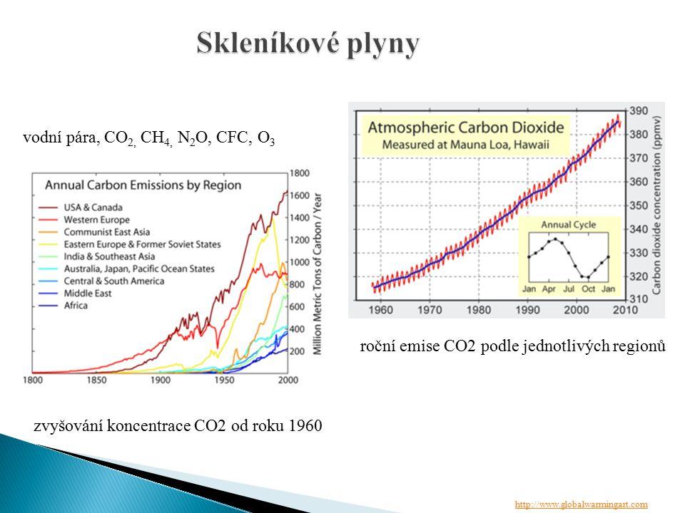 Skleníkové plyny zvyšování koncentrace CO2 od roku 1960 roční emise CO2 podle jednotlivých regionů http://www.globalwarmingart.com vodní pára, CO 2, C