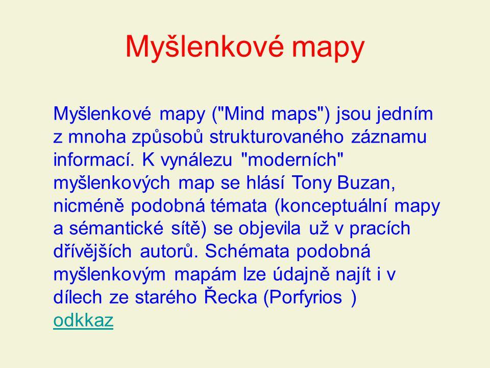 Myšlenkové mapy Myšlenkové mapy (