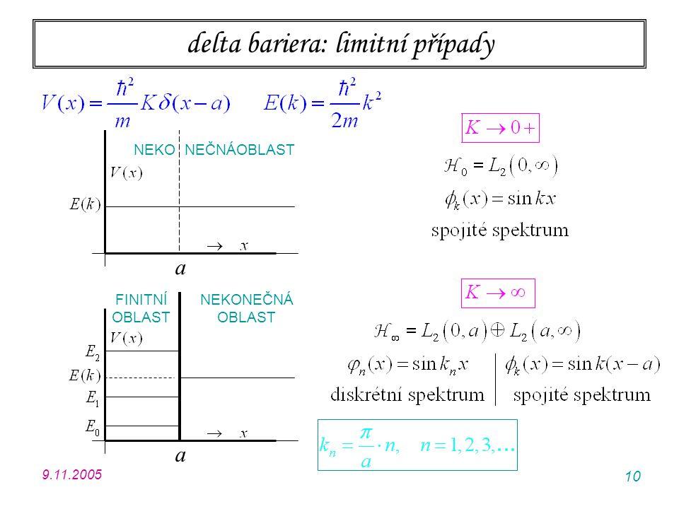 9.11.2005 10 delta bariera: limitní případy a NEKO NEČNÁOBLAST FINITNÍ OBLAST a NEKONEČNÁ OBLAST