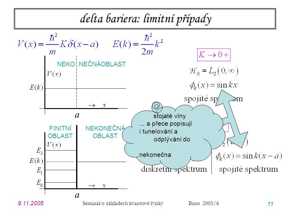 9.11.2005 Seminář o základech kvantové fyziky Brno 2005/6 11 delta bariera: limitní případy a NEKO NEČNÁOBLAST FINITNÍ OBLAST a NEKONEČNÁ OBLAST stoja