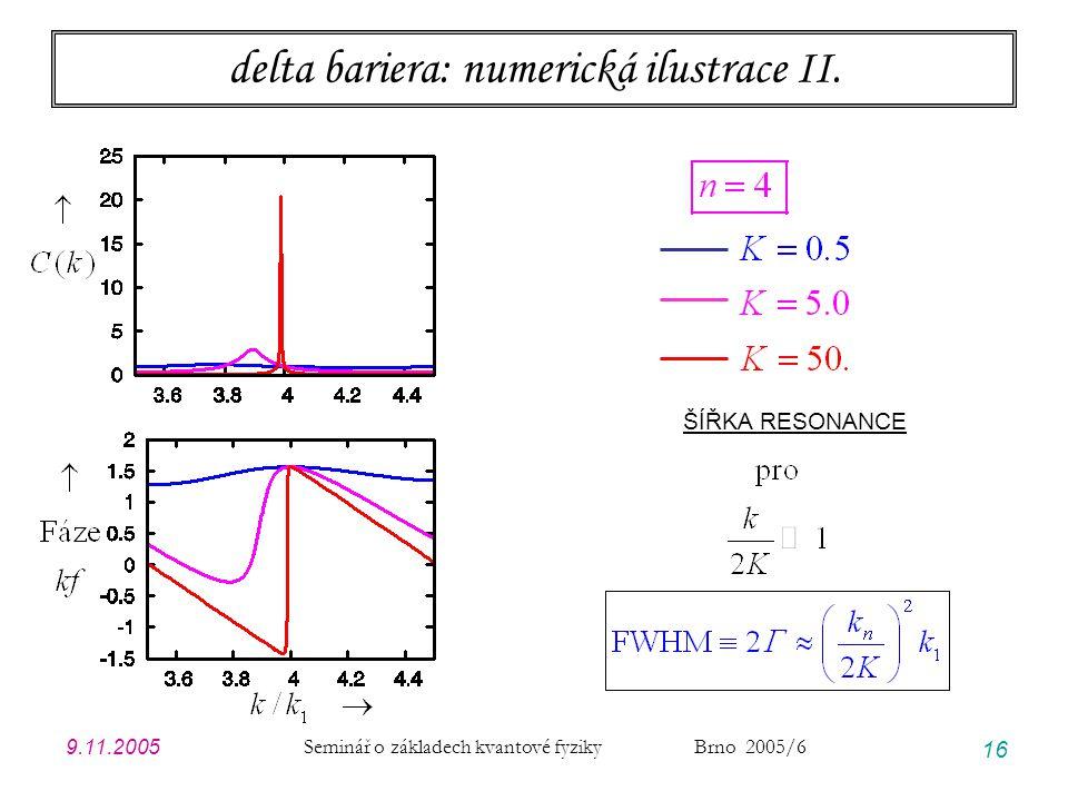 9.11.2005 Seminář o základech kvantové fyziky Brno 2005/6 16 delta bariera: numerická ilustrace II. ŠÍŘKA RESONANCE
