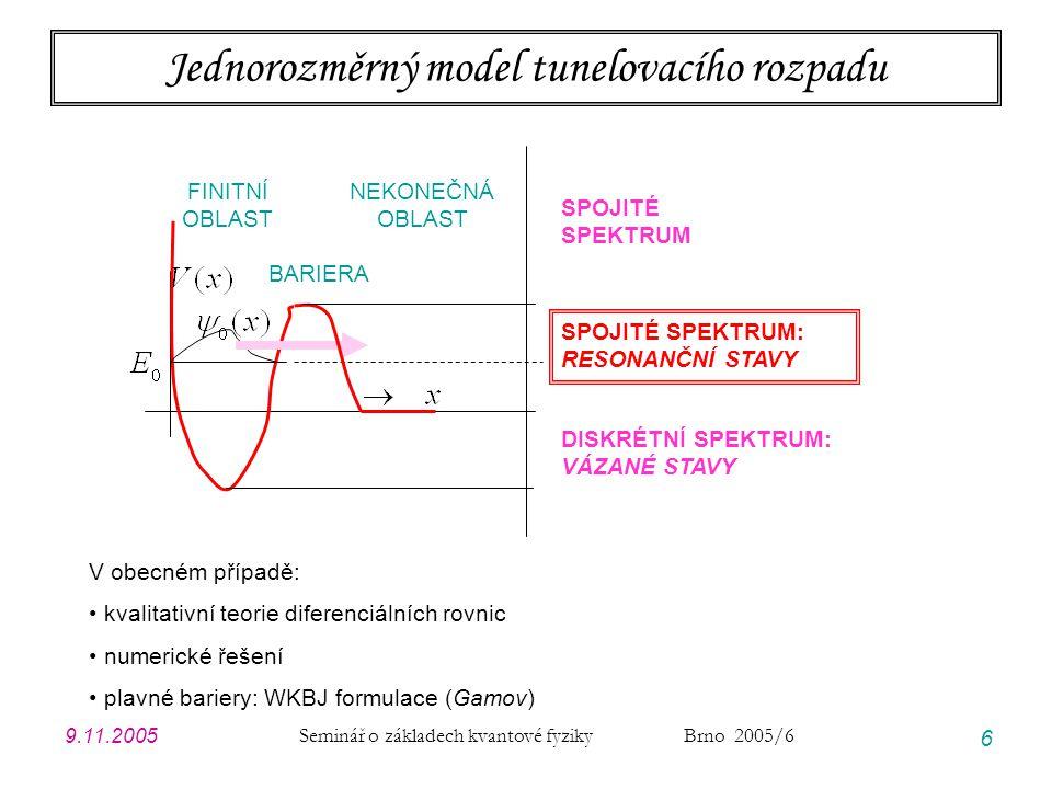9.11.2005 Seminář o základech kvantové fyziky Brno 2005/6 6 Jednorozměrný model tunelovacího rozpadu BARIERA FINITNÍ OBLAST NEKONEČNÁ OBLAST SPOJITÉ S
