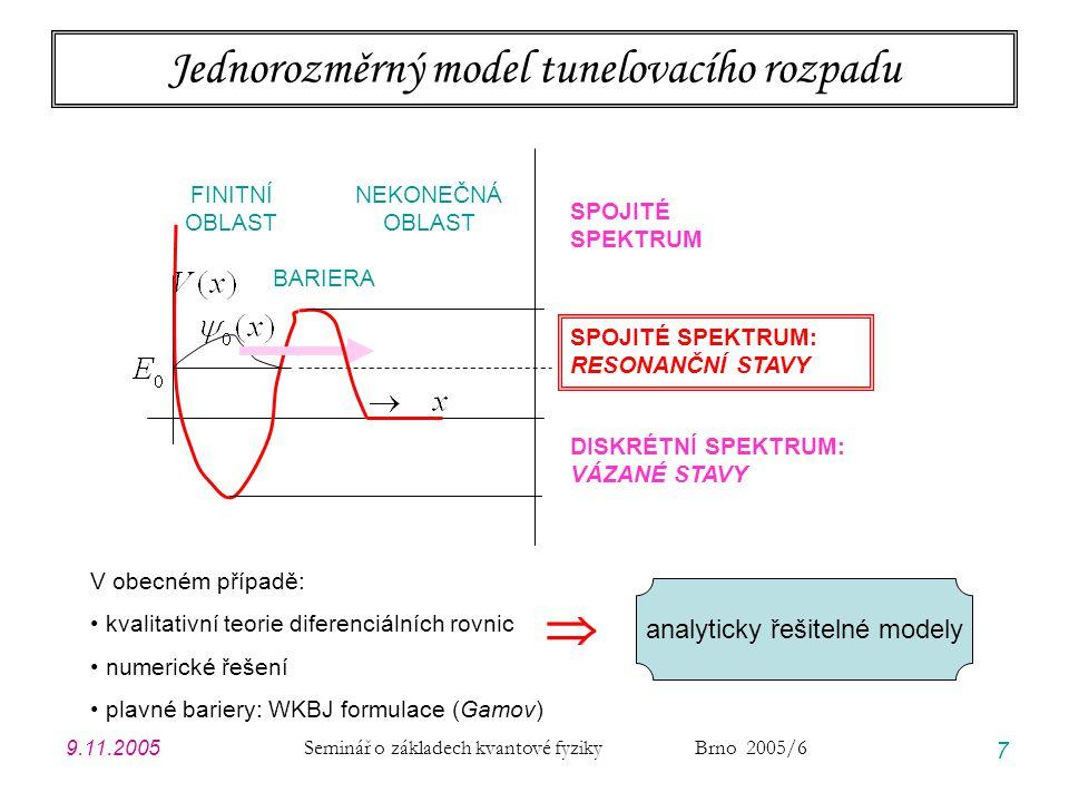 9.11.2005 Seminář o základech kvantové fyziky Brno 2005/6 7 Jednorozměrný model tunelovacího rozpadu BARIERA FINITNÍ OBLAST NEKONEČNÁ OBLAST SPOJITÉ S