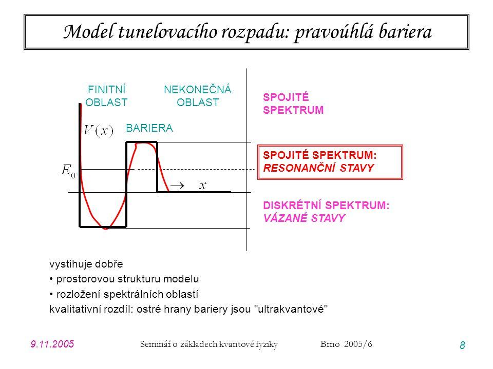 9.11.2005 Seminář o základech kvantové fyziky Brno 2005/6 8 Model tunelovacího rozpadu: pravoúhlá bariera BARIERA FINITNÍ OBLAST NEKONEČNÁ OBLAST SPOJ