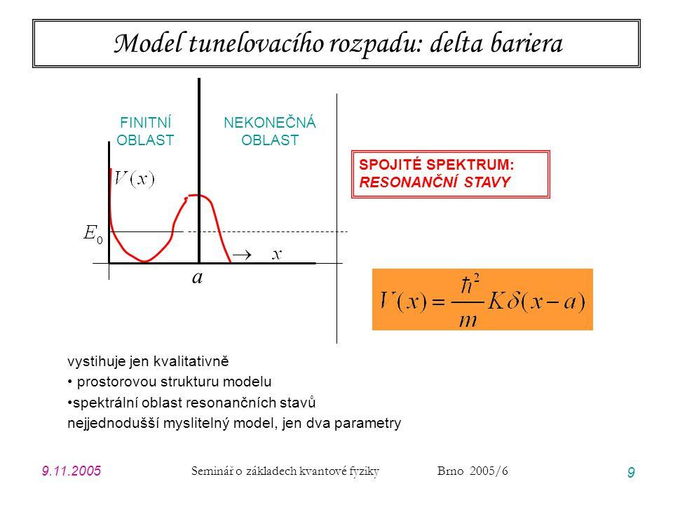 9.11.2005 Seminář o základech kvantové fyziky Brno 2005/6 9 Model tunelovacího rozpadu: delta bariera FINITNÍ OBLAST NEKONEČNÁ OBLAST SPOJITÉ SPEKTRUM