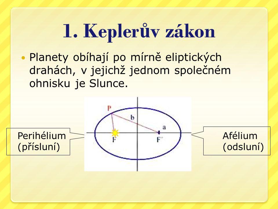 1. Kepler ů v zákon Planety obíhají po mírně eliptických drahách, v jejichž jednom společném ohnisku je Slunce. Perihélium (přísluní) Afélium (odsluní