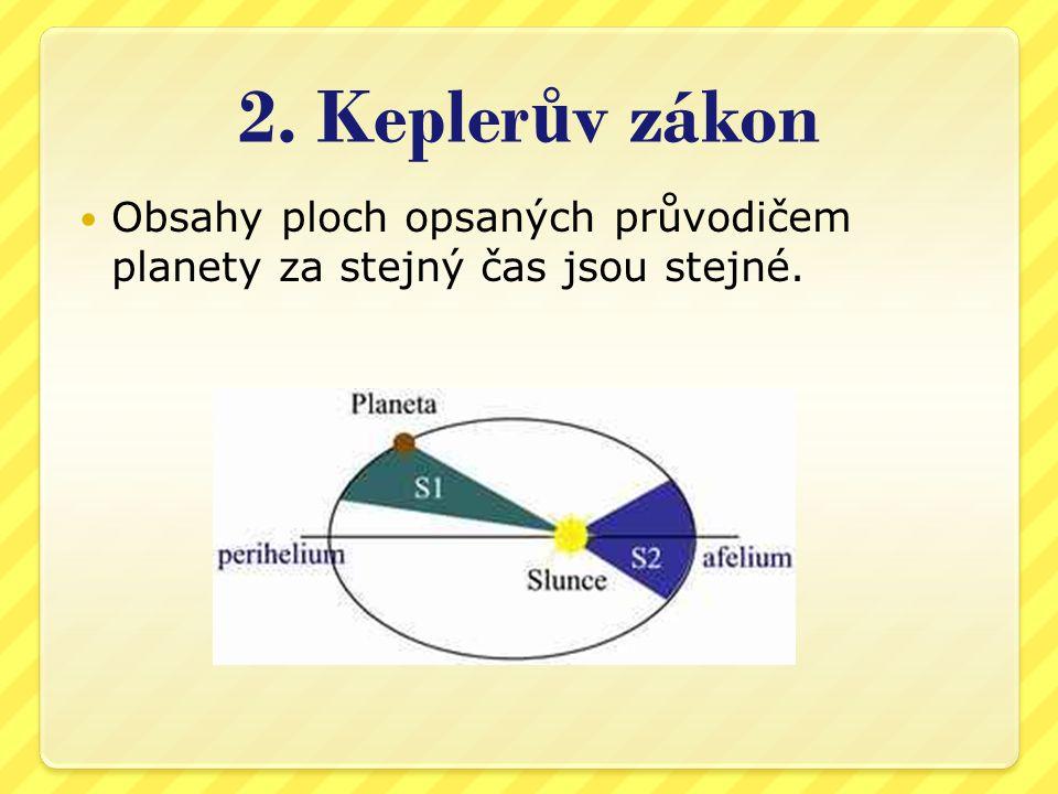 2. Kepler ů v zákon Obsahy ploch opsaných průvodičem planety za stejný čas jsou stejné.