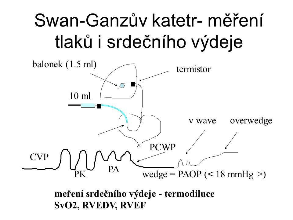 Swan-Ganzův katetr- měření tlaků i srdečního výdeje balonek (1.5 ml) termistor 10 ml CVP PK PA wedge = PAOP ( ) meření srdečního výdeje - termodiluce SvO2, RVEDV, RVEF PCWP v waveoverwedge