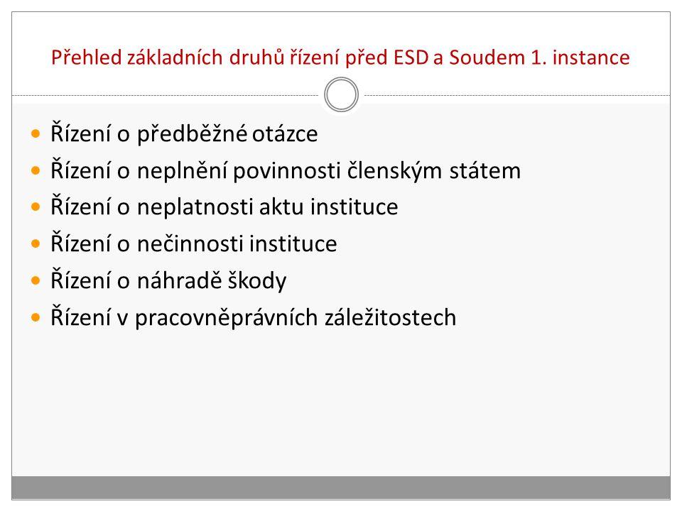 Přehled základních druhů řízení před ESD a Soudem 1. instance Řízení o předběžné otázce Řízení o neplnění povinnosti členským státem Řízení o neplatno