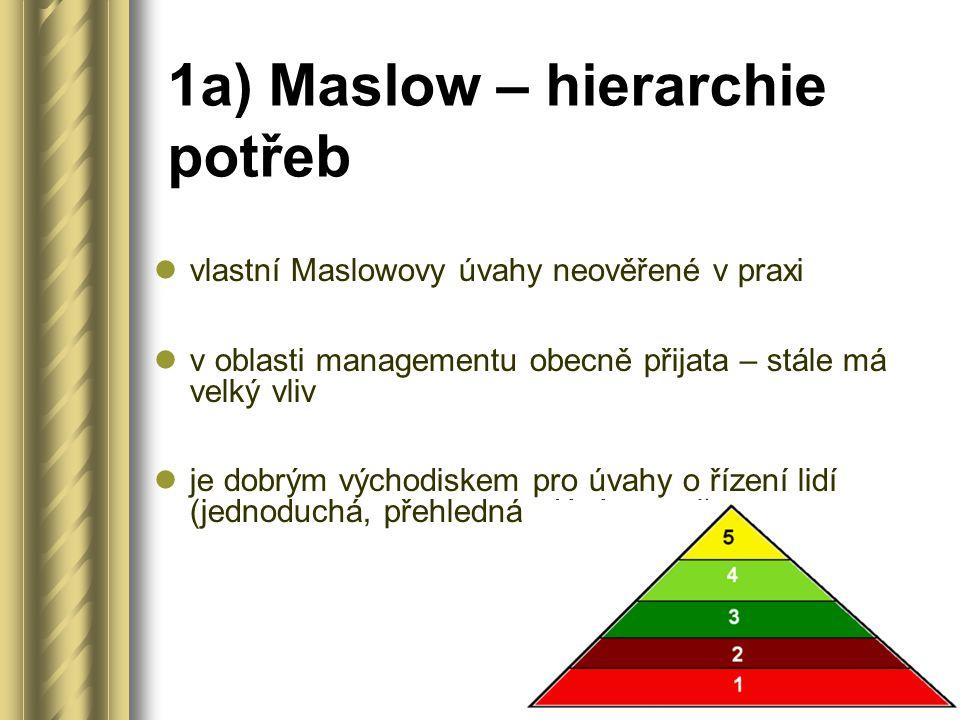 1a) Maslow – hierarchie potřeb vlastní Maslowovy úvahy neověřené v praxi v oblasti managementu obecně přijata – stále má velký vliv je dobrým východiskem pro úvahy o řízení lidí (jednoduchá, přehledná, dává smysl)