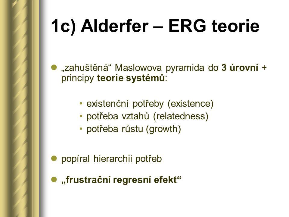 """1c) Alderfer – ERG teorie """"zahuštěná Maslowova pyramida do 3 úrovní + principy teorie systémů: existenční potřeby (existence) potřeba vztahů (relatedness) potřeba růstu (growth) popíral hierarchii potřeb """"frustrační regresní efekt"""