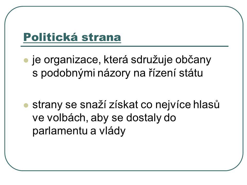 Politická strana je organizace, která sdružuje občany s podobnými názory na řízení státu strany se snaží získat co nejvíce hlasů ve volbách, aby se do