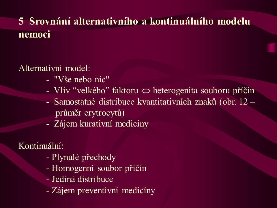 5 Srovnání alternativního a kontinuálního modelu nemoci Alternativní model: -
