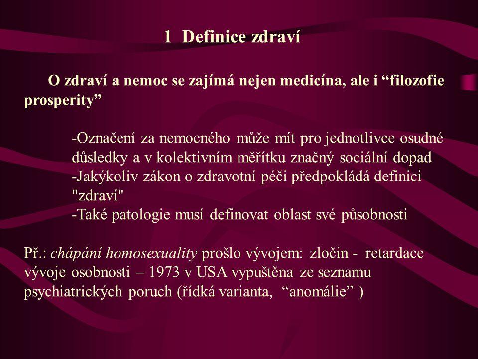 Alternativní model zdraví a nemoci Obr.