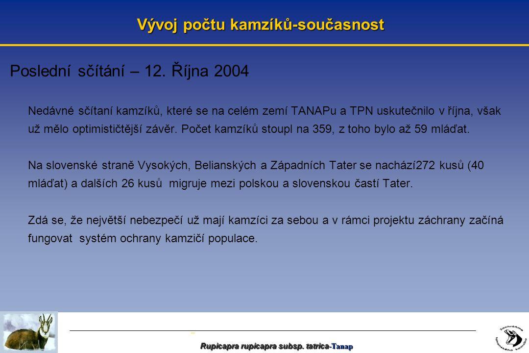 - Rupicapra rupicapra subsp. tatrica -Tanap Vývoj počtu kamzíků-současnost Poslední sčítání – 12.