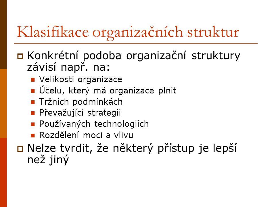 Klasifikace organizačních struktur  Konkrétní podoba organizační struktury závisí např. na: Velikosti organizace Účelu, který má organizace plnit Trž