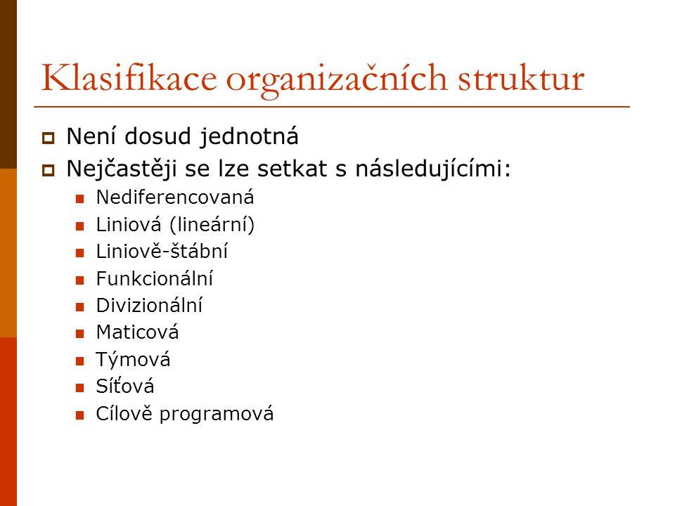 Klasifikace organizačních struktur  Není dosud jednotná  Nejčastěji se lze setkat s následujícími: Nediferencovaná Liniová (lineární) Liniově-štábní Funkcionální Divizionální Maticová Týmová Síťová Cílově programová