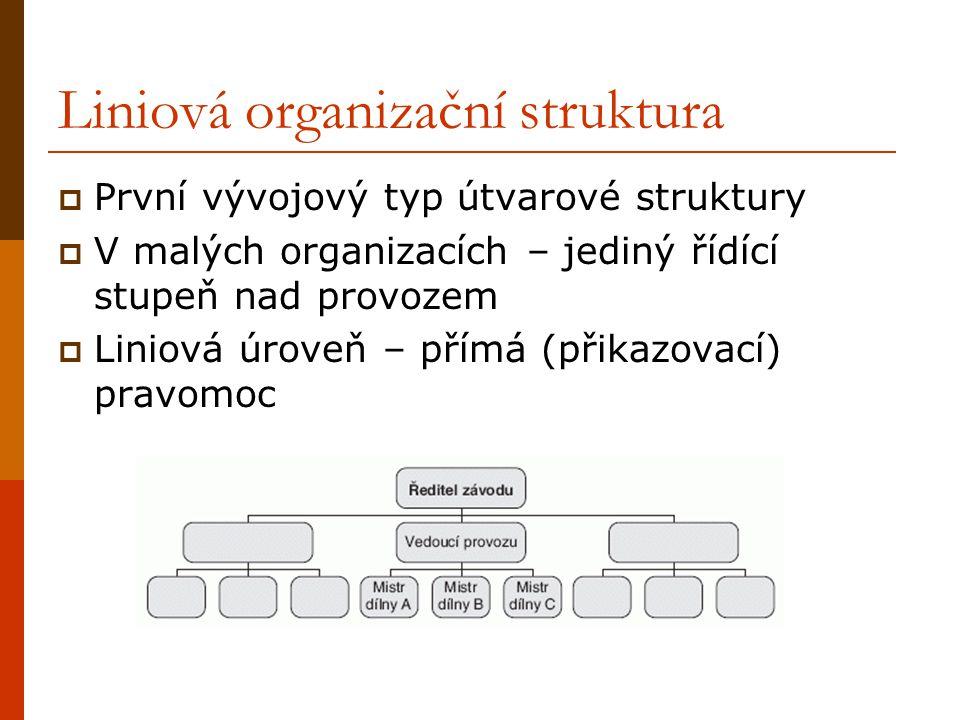 Liniová organizační struktura  První vývojový typ útvarové struktury  V malých organizacích – jediný řídící stupeň nad provozem  Liniová úroveň – p